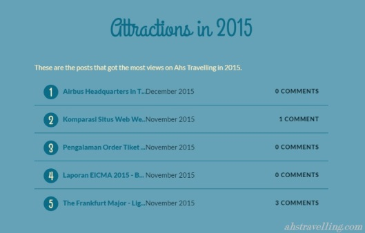 ahstraveling com 2015 annual report - attractions